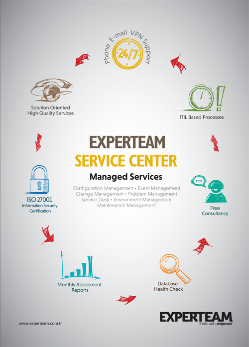 experteam-service-center-managed-services-page
